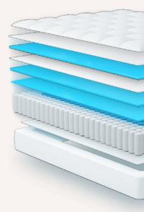 dreamcloud-mattress-layers