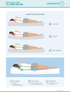 mattress-chart